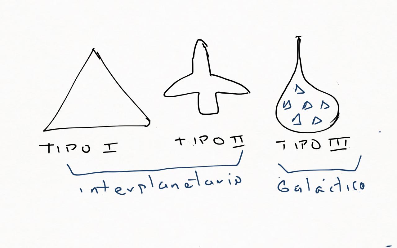 Sencilla representación de los tres tipos generales de aeronaves marcianas segun Boriska: las de tipo I y II de forma triangular y aeroplano respectivamente usadas para viajes dentro del sistema solar.